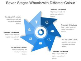 Seven Stages Wheels With Different Colour