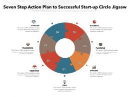 Seven Step Action Plan To Successful Start Up Circle Jigsaw