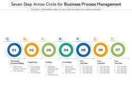 Seven Step Arrow Circle For Business Process Management