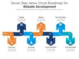 Seven Step Arrow Circle Roadmap For Website Development