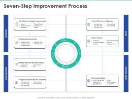Seven Step Improvement Process Ppt Powerpoint Presentation Inspiration Brochure