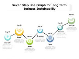 Seven Step Line Graph For Long Term Business Sustainability