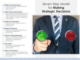 Seven Step Model For Making Strategic Decisions