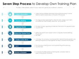 Seven Step Process To Develop Own Training Plan