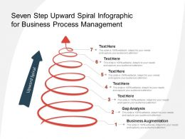 Seven Step Upward Spiral Infographic For Business Process Management