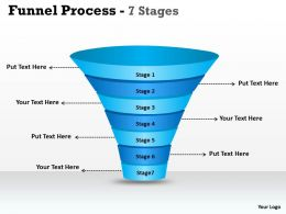 Seven Steps Business Funnel Diagram