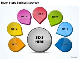 Seven Steps Business Strategy 14