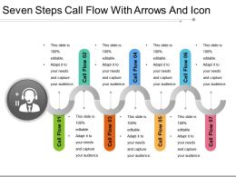 Seven Steps Call Flow With Arrows And Icon