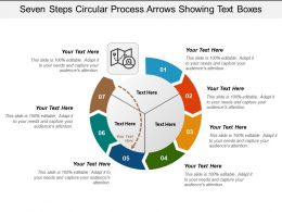 Seven Steps Circular Process Arrows Showing Text Boxes