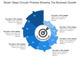 Seven Steps Circular Process Showing The Business Growth