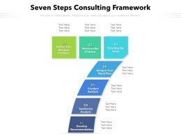 Seven Steps Consulting Framework