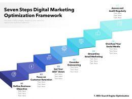 Seven Steps Digital Marketing Optimization Framework