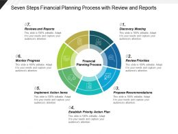Seven Steps Financial Planning Process With Review And Reports