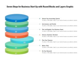 Seven Steps For Business Start Up With Blocks And Layers Graphic
