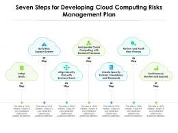 Seven Steps For Developing Cloud Computing Risks Management Plan