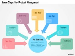 Seven Steps For Product Management Flat Powerpoint Design
