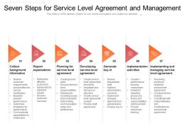 Seven Steps For Service Level Agreement And Management