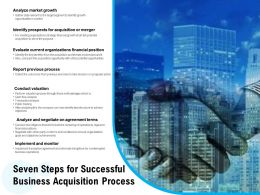 Seven Steps For Successful Business Acquisition Process