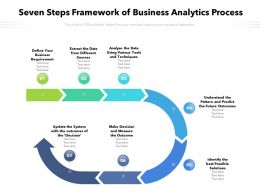 Seven Steps Framework Of Business Analytics Process
