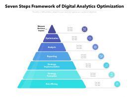 Seven Steps Framework Of Digital Analytics Optimization