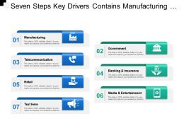 Seven Steps Key Drivers Contains Manufacturing Government Telecommunication Banking Retail