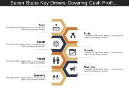 Seven Steps Key Drivers Covering Cash Profit Assets Growth And People