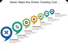 Seven Steps Key Drivers Covering Cost Management Customer Demand And Staff Recruitment
