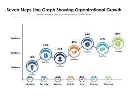 Seven Steps Line Graph Showing Organizational Growth