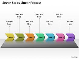 Seven Steps Linear Process 57