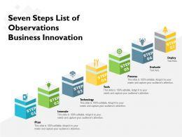 Seven Steps List Of Observations Business Innovation