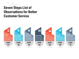 Seven Steps List Of Observations For Better Customer Service