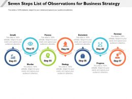 Seven Steps List Of Observations For Business Strategy