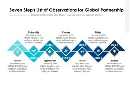 Seven Steps List Of Observations For Global Partnership