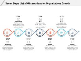 Seven Steps List Of Observations For Organizations Growth