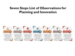 Seven Steps List Of Observations For Planning And Innovation