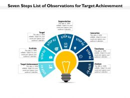Seven Steps List Of Observations For Target Achievement
