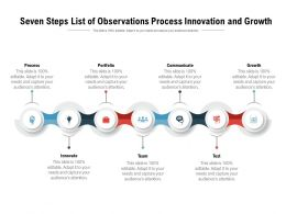 Seven Steps List Of Observations Process Innovation And Growth