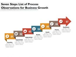 Seven Steps List Of Process Observations For Business Growth