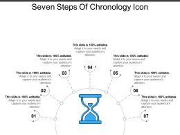 Seven Steps Of Chronology Icon