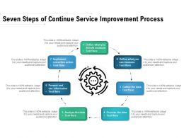 Seven Steps Of Continual Service Improvement Process