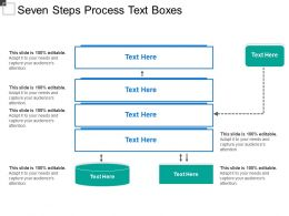 Seven Steps Process Text Boxes