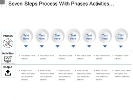 Seven Steps Process With Phases Activities And Text Holders