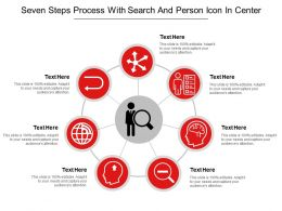 Seven Steps Process With Search And Person Icon In Center