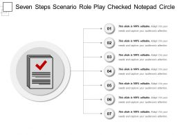 Seven Steps Scenario Role Play Checked Notepad Circle