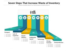Seven Steps That Increase Waste Of Inventory