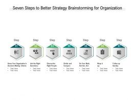 Seven Steps To Better Strategy Brainstorming For Organization