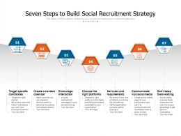 Seven Steps To Build Social Recruitment Strategy