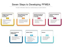 Seven Steps To Developing PFMEA