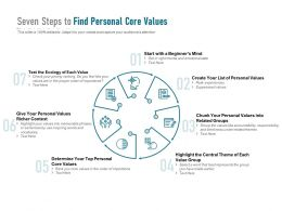 seven steps to find personal core values