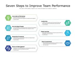 Seven Steps To Improve Team Performance